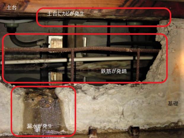 床下の水漏れと鉄筋の錆(塗装工房)