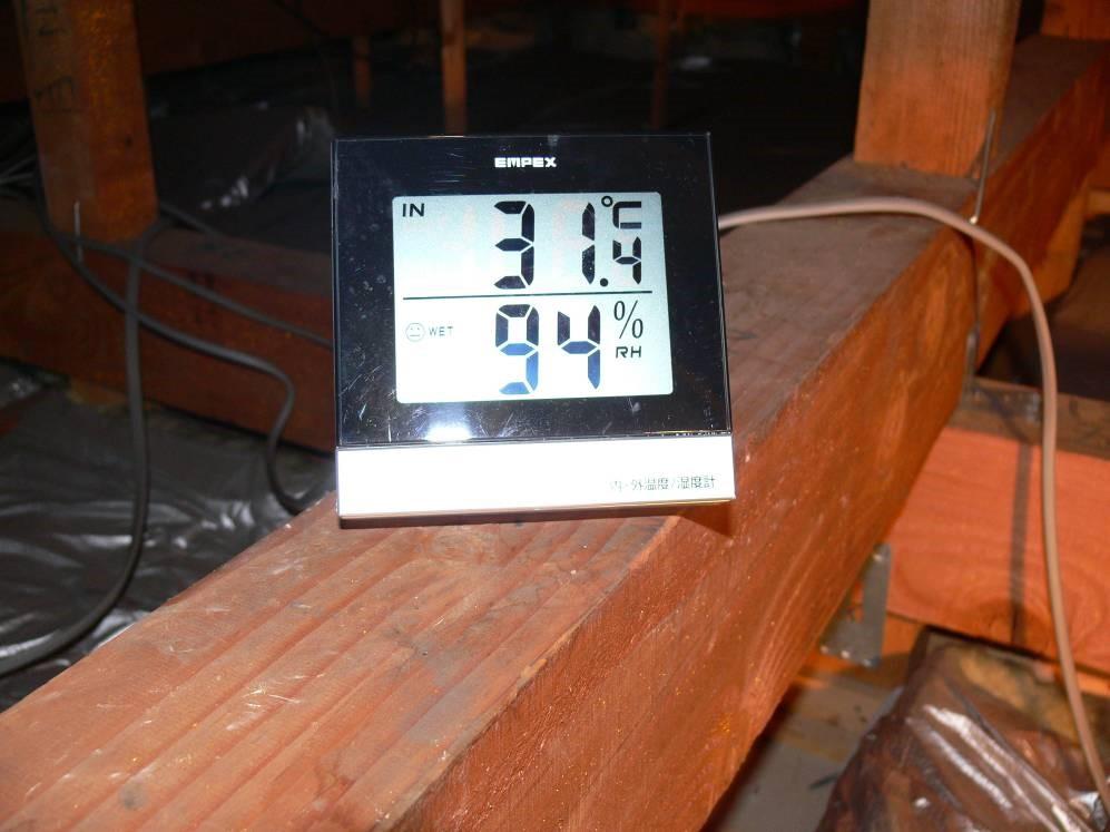小屋裏の温度と湿度を測定(塗装工房)