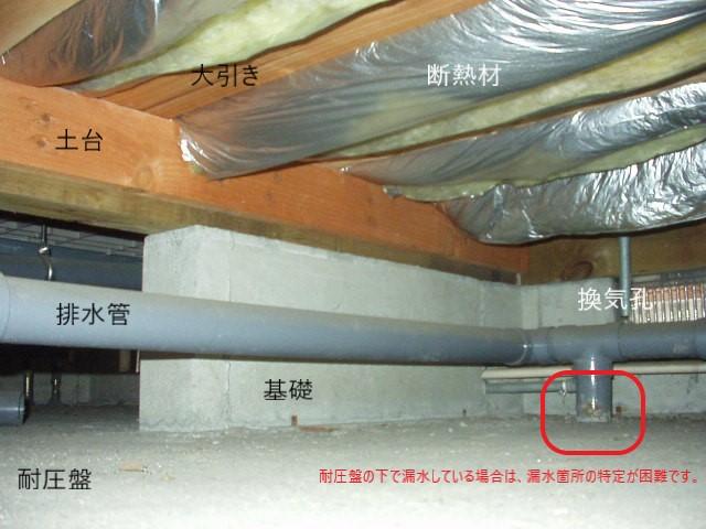 耐圧盤の下での漏水(塗装工房)